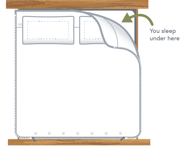 Simplified Bedding Is Simply Genius Mom Blog Society