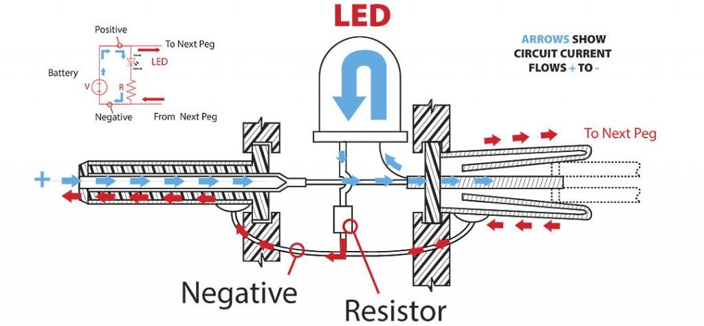 laserpegs-how-it-works-1080x500