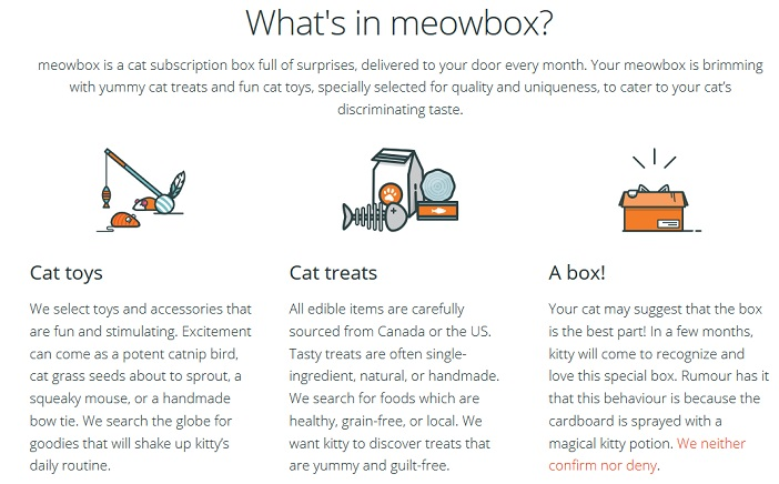Meowbox Whats in