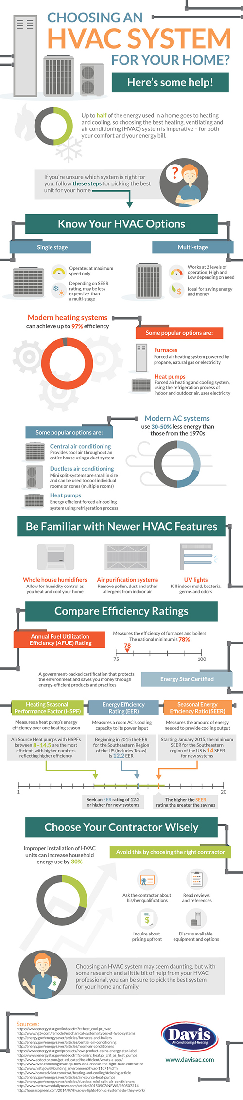 Choose-the-Right-HVAC-System-for-Your-Home Info-Graphic