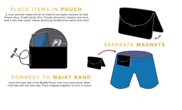 buddy pouch faq image