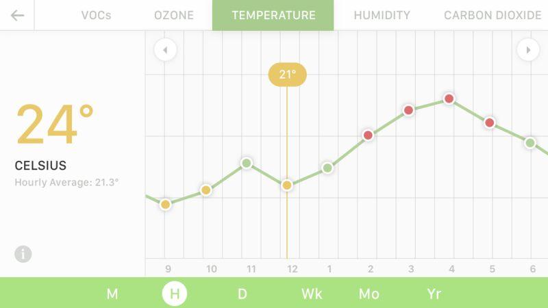 16-Chart-celsius