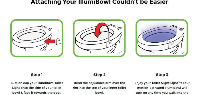 Illumibowl how to use