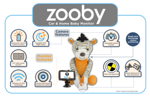 Zooby_Infograph-2016-1024x666