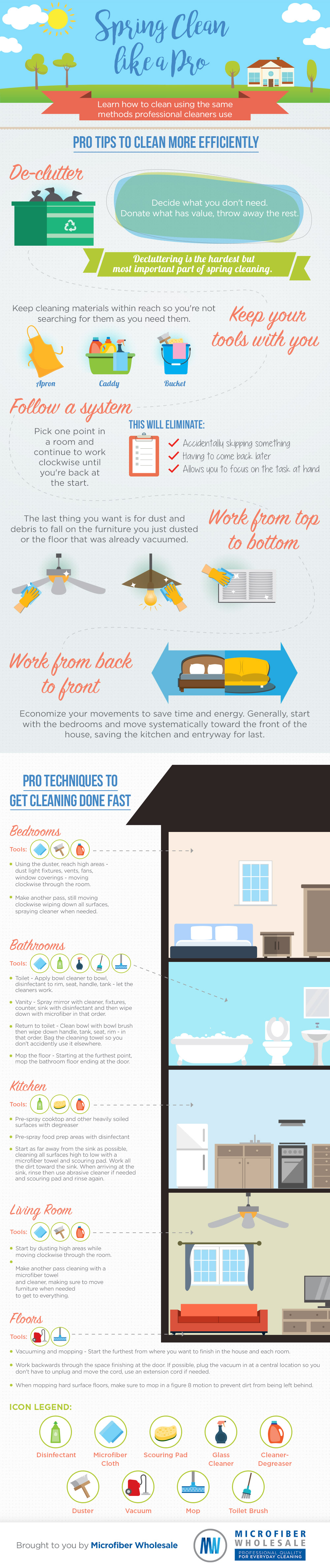 Make Light Work of Cleaning with this 'Spring Clean Like a Pro' Infographic