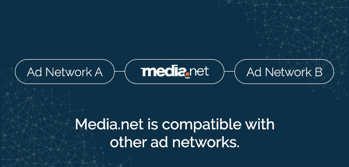 Why You Need Media.net Ad Units to Maximize Your Revenue