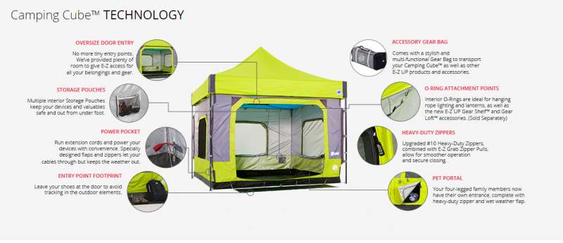 Give the Gift of an Elevated Camping Experience with Ezup